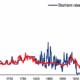 لماذا يتم تخفيض أسعار الفائدة الى ما دون الصفر في بعض الدول مثل الاقتصادات الأوروبية أو اليابان؟